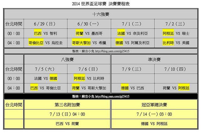 FIFA World Cup 2014世界盃足球賽:賽程表、有線電視改為TVBS 56台播出、看球賽播出平台懶人包